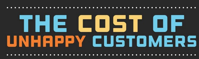 The cost of unhappy customers